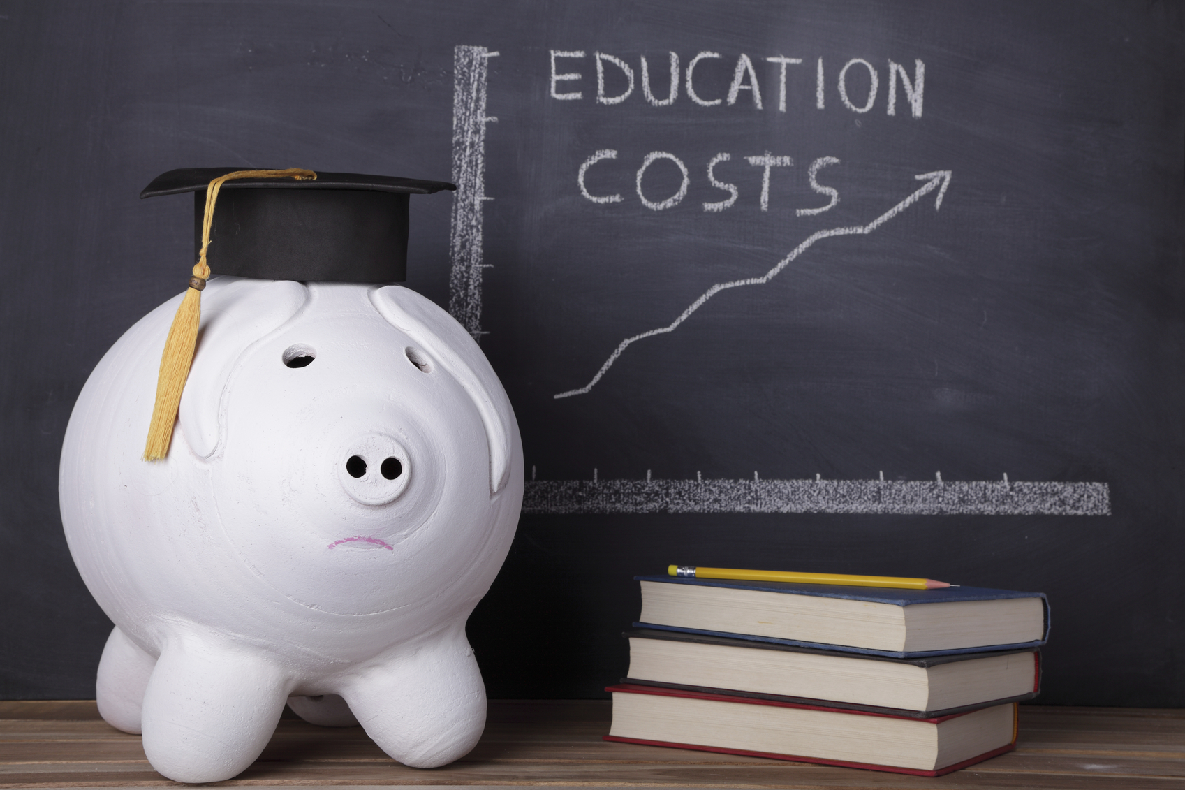 Cost of education in SA vs the rest of the world